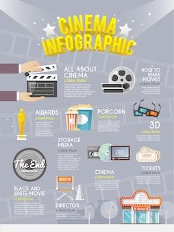 Cartel de infografía de cine impreso