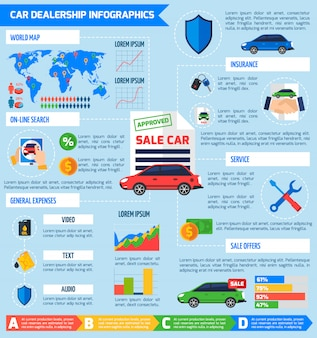Cartel de infografía de concesionario de coches plana