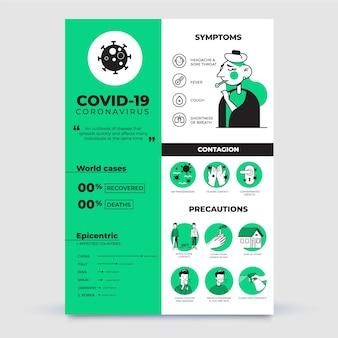 Cartel de infografía de coronavirus