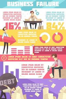 Cartel de infografía de dibujos animados de fracaso empresarial