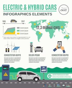 Cartel de infografía eléctrica e híbrida de autos.
