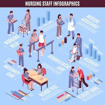 Cartel de infografía de enfermeras del personal del hospital