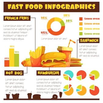 Cartel de infografía de estilo retro de comida rápida con diagramas estadísticos sobre hot dogs y hamburguesas