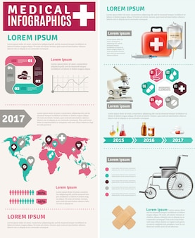 Cartel de infografía de investigación mundial de atención médica médica