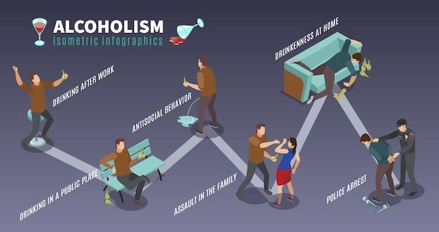 Cartel de infografía isomérica de alcoholismo.