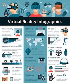 Cartel de infografía plana de realidad virtual
