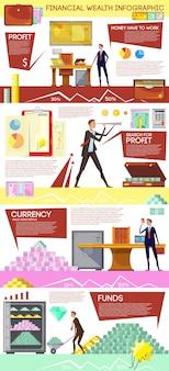 Cartel de infografía de riqueza financiera con composiciones de estilo doodle de oficinista en busca de pr