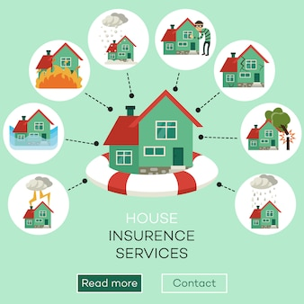 Cartel de infografía de seguro de casa