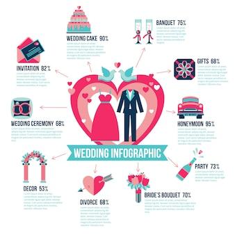Cartel de infografías de boda