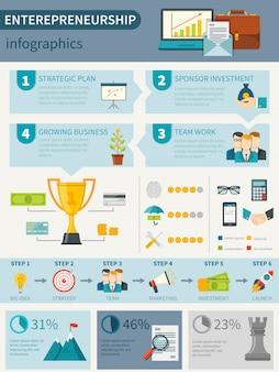 Cartel de infografías de emprendimiento