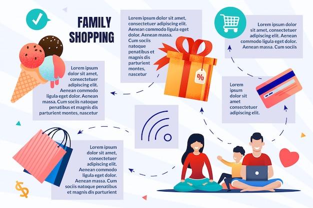 Cartel informativo los padres hacen compras familiares.