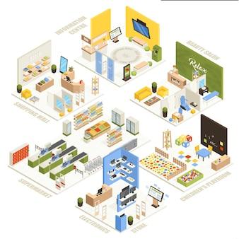 Cartel isométrico de la composición del centro comercial