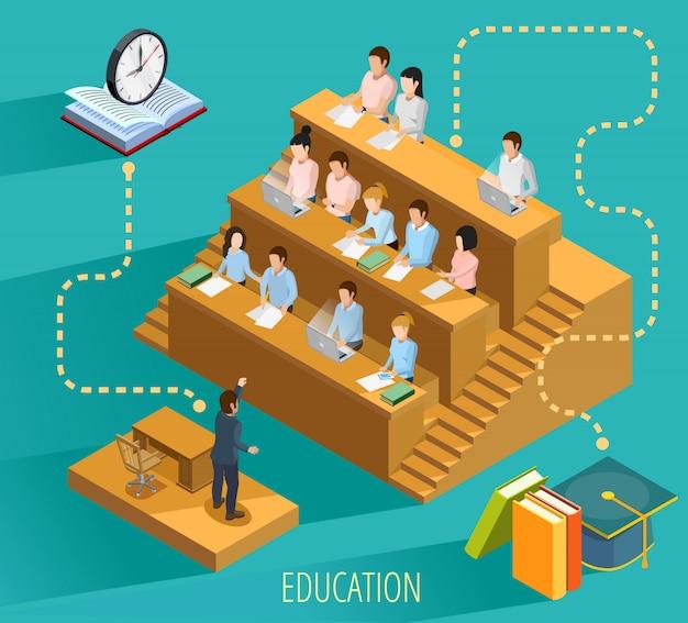 Cartel isométrico del concepto de la educación de la universidad