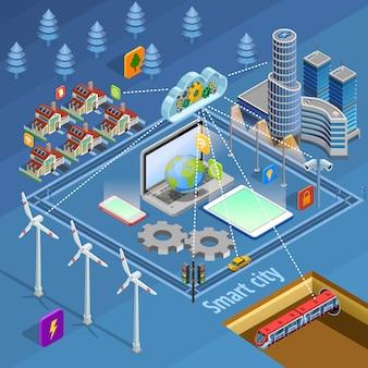 Cartel isométrico de infraestructura de ciudad inteligente