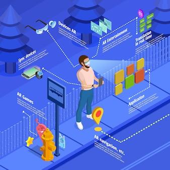 Cartel isométrico de juego de navegación de realidad aumentada