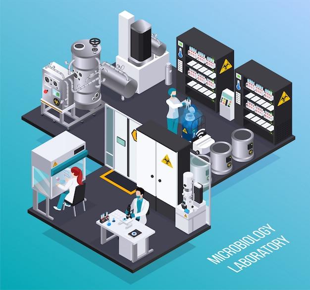 Cartel isométrico de laboratorio de microbiología con científicos en máscaras protectoras que realizan experimentos bioquímicos científicos
