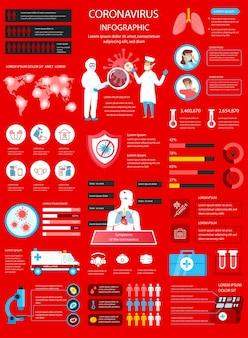 Cartel médico de coronavirus con plantilla de elementos infográficos en estilo plano