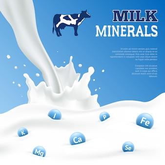 Cartel de minerales de leche