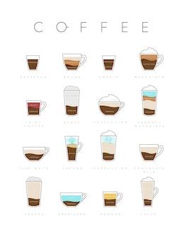 Cartel plano menú de café con tazas y nombres de café.