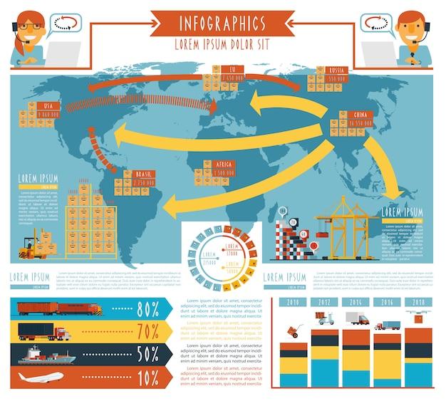 Cartel plano mundial de infografía logística.
