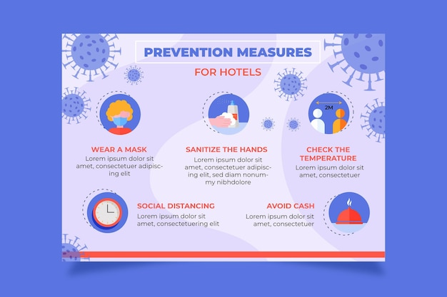 Cartel plano de prevención de coronavirus para hoteles.