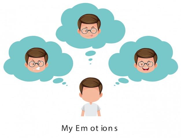 Cartel de plantilla de emociones