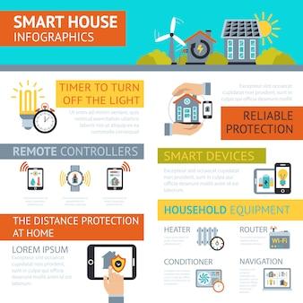 Cartel de presentación de infografía de casa inteligente