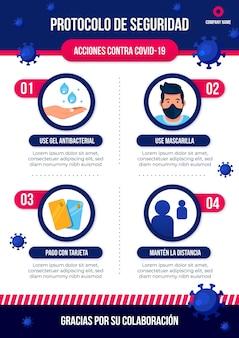 Cartel de prevención y protección de coronavirus