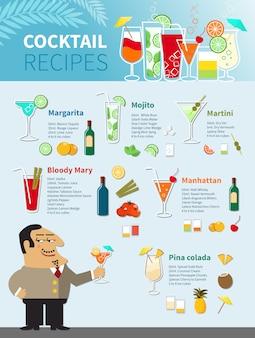 Cartel de recetas de cóctel