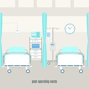 Cartel de sala de recuperación de post operatorio médico