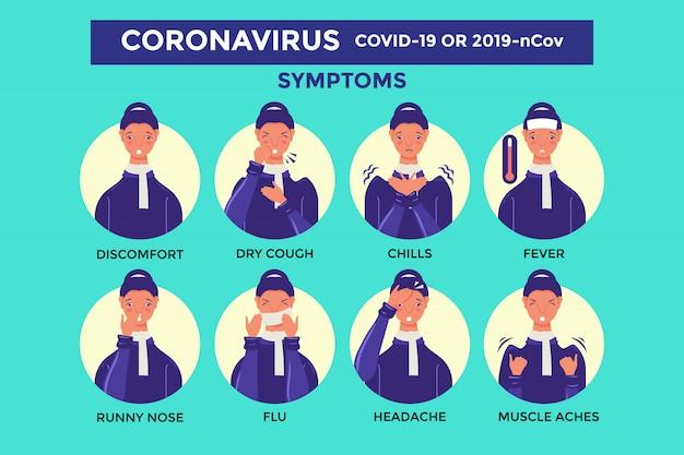 Cartel de síntomas de coronavirus infografía