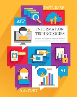 Cartel de tecnologías de la información