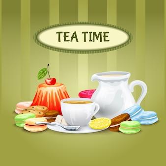 Cartel del tiempo del té