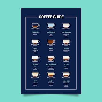 Cartel de variedades de café