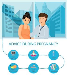 Cartel de vector de recomendaciones de clínica prenatal