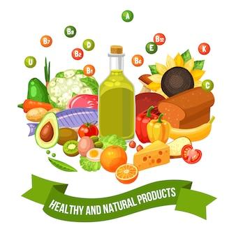 Cartel de vitaminas productos alimenticios