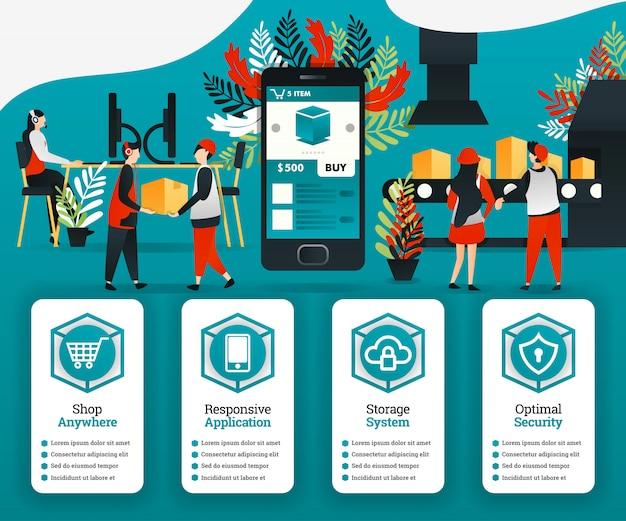 Carteles de la revolución industrial 4.0 y del comercio electrónico.