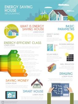 Casa de ahorro de energía infografía