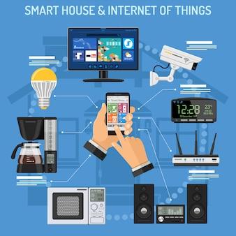 Casa inteligente e internet de las cosas.