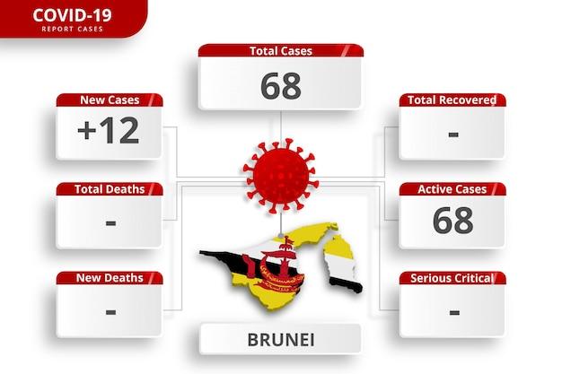 Casos confirmados de coronavirus de brunei. plantilla de infografía editable para la actualización diaria de noticias. estadísticas del virus corona por país.