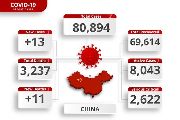 Casos confirmados de coronavirus en china. plantilla de infografía editable para la actualización diaria de noticias. estadísticas del virus corona por país.