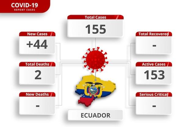 Casos confirmados de coronavirus en ecuador. plantilla de infografía editable para la actualización diaria de noticias. estadísticas del virus corona por país.