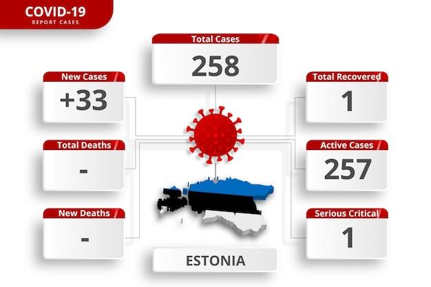 Casos confirmados de coronavirus de estonia. plantilla de infografía editable para la actualización diaria de noticias. estadísticas del virus corona por país.