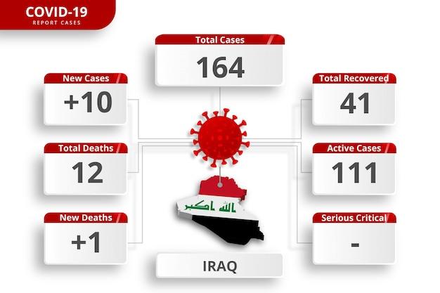 Casos confirmados de coronavirus de iraq. plantilla de infografía editable para la actualización diaria de noticias. estadísticas del virus corona por país.