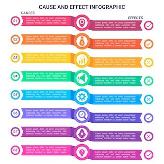 Causa y efecto infográfico en diseño plano