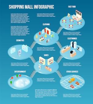 Centro comercial isométrica infografía