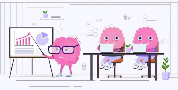Cerebro humano haciendo entrenamiento de presentación financiera o informe de conferencia a colegas boceto horizontal de personajes de dibujos animados de color rosa