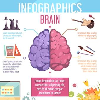 Cerebro humano izquierdo y derecho hemisferios cerebrales funciones infografía dibujos animados retro educación aprendizaje ayuda cartel ilustración vectorial