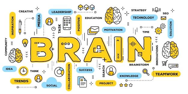 Cerebro, tipografía de letras de palabra amarilla con iconos de línea y nube de etiquetas