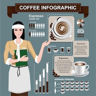 Chica con café infografías agrupadas para facilitar la edición.